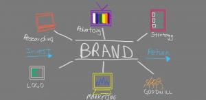 Develop a Strong Brand